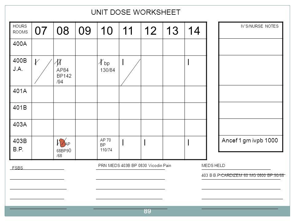 UNIT DOSE WORKSHEET HOURS. ROOMS. 07. 08. 09. 10. 11. 12. 13. 14. 400A. 400B. J.A. l. II AP84 BP142/94.
