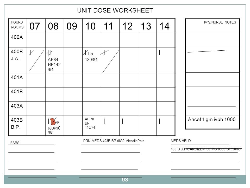 UNIT DOSE WORKSHEET HOURS. ROOMS. 07. 08. 09. 10. 11. 12. 13. 14. 400A. 400B. J.A. l. II AP84 BP142/94.