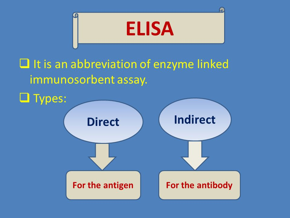 ELISA It is an abbreviation of enzyme linked immunosorbent assay.