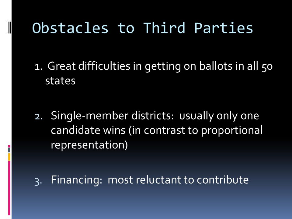 Obstacles to Third Parties