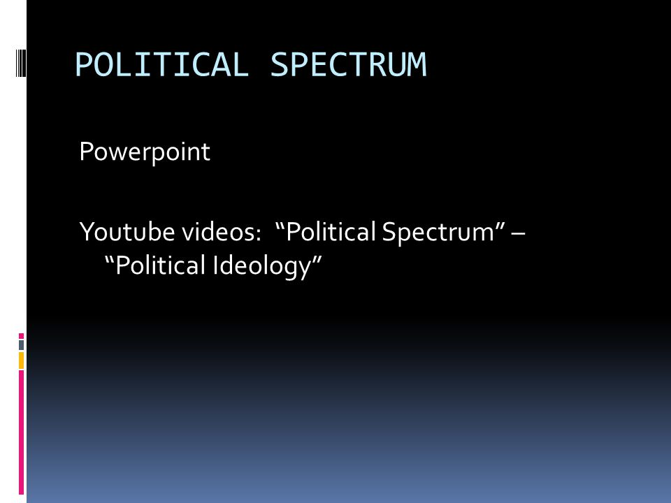 POLITICAL SPECTRUM Powerpoint Youtube videos: Political Spectrum – Political Ideology