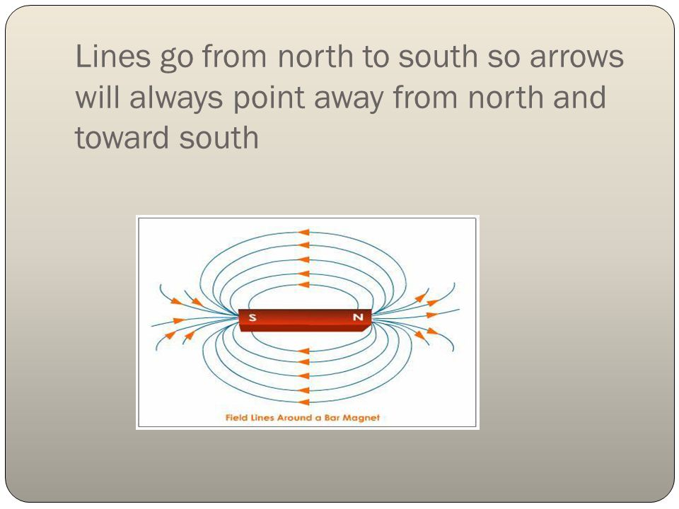 Lines go from north to south so arrows will always point away from north and toward south