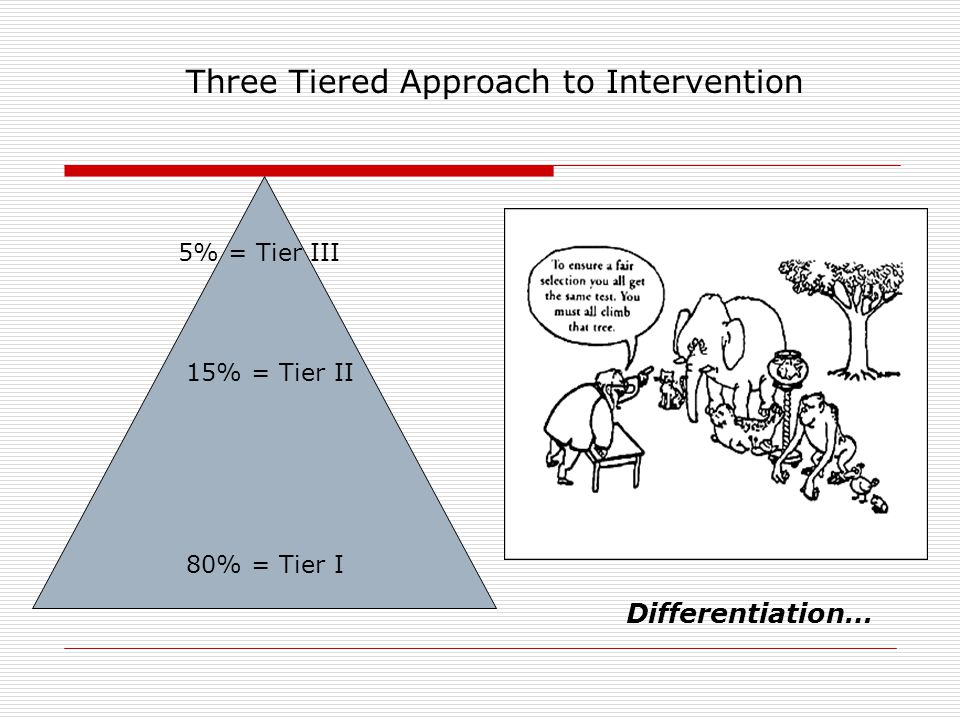 Three Tiered Approach to Intervention