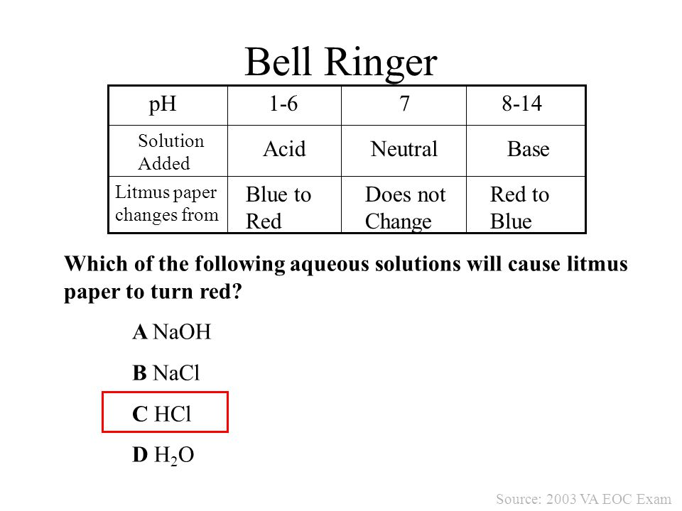Bell Ringer Which of the following aqueous solutions will cause litmus paper to turn red A NaOH. B NaCl.
