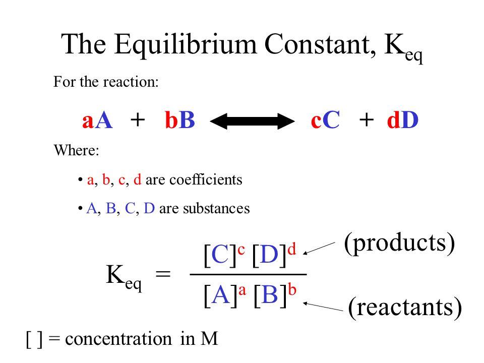 The Equilibrium Constant, Keq
