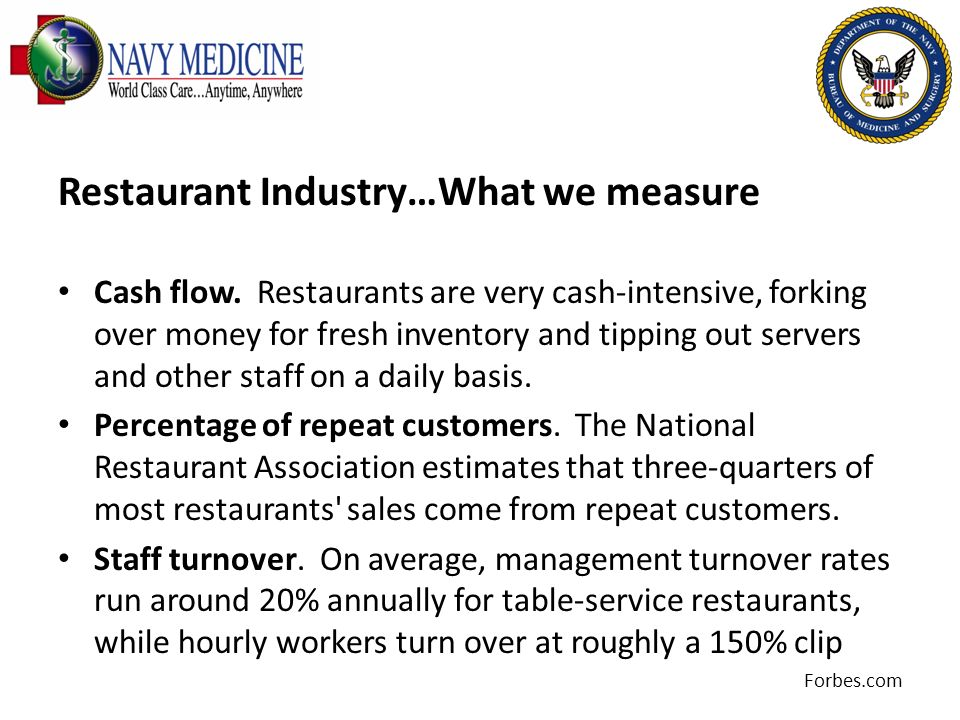 Restaurant Industry…What we measure