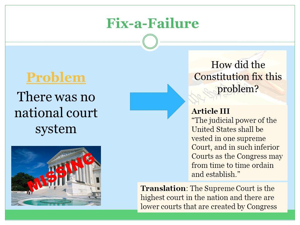 MISSING Fix-a-Failure Problem There was no national court system