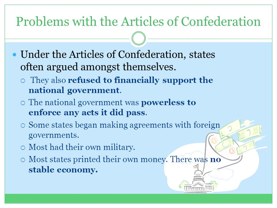 federal governing administration underneath typically the content articles regarding confederation