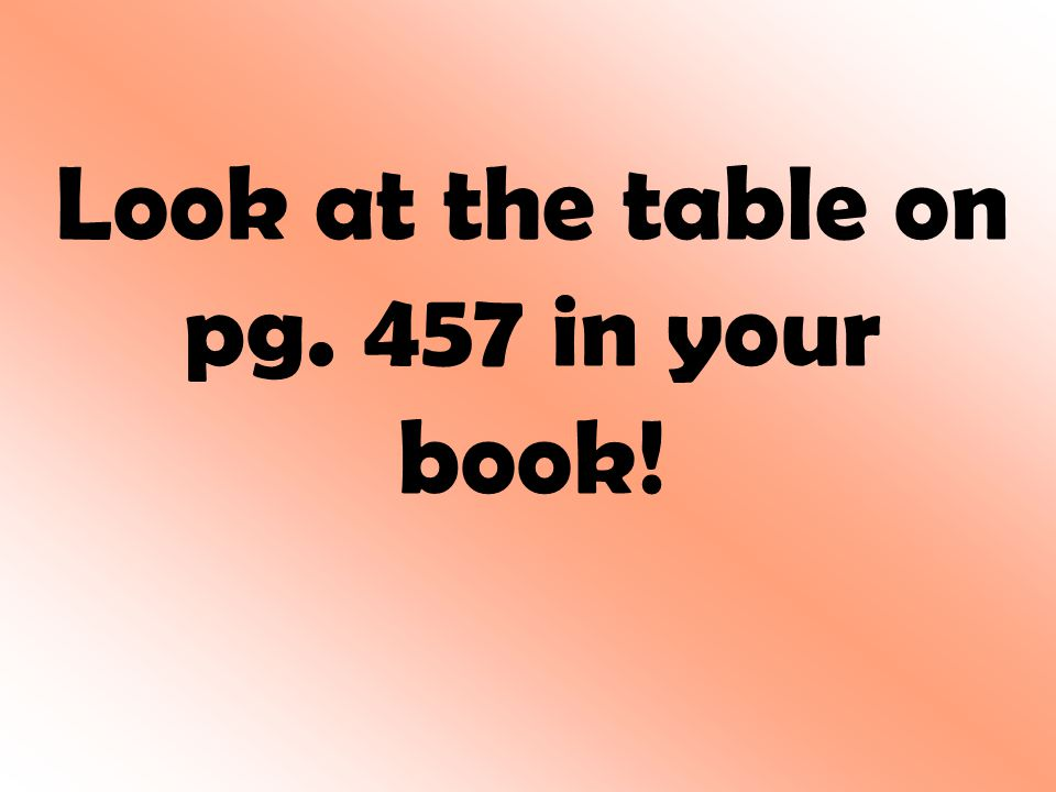 Look at the table on pg. 457 in your book!