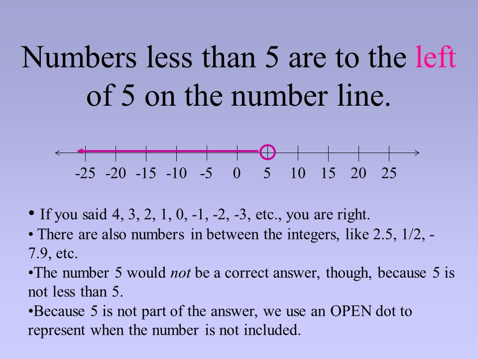 Numbers less than 5 are to the left of 5 on the number line.