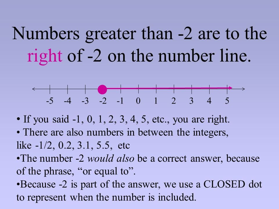 Numbers greater than -2 are to the right of -2 on the number line.