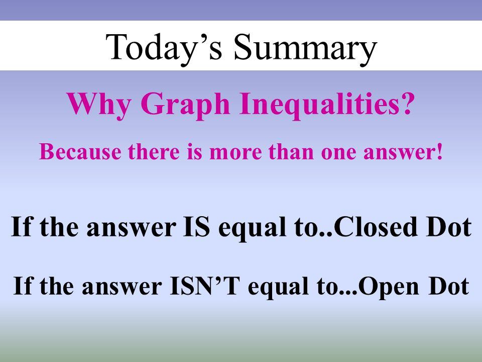 Today's Summary Why Graph Inequalities