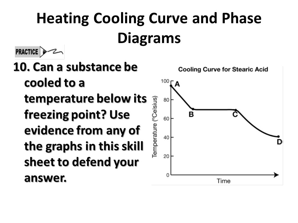 100+ [ Heating Curve Worksheet Answers ] | Bbc Bitesize ...