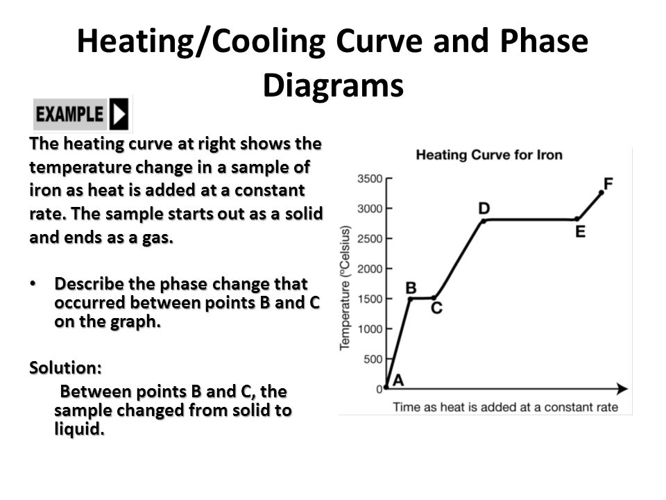 HeatingCooling Curve and Phase Diagrams ppt video online download – Phase Diagram Worksheet Answers