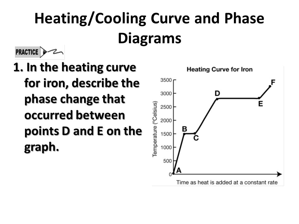 HeatingCooling Curve and Phase Diagrams ppt video online download – Heating Curves Worksheet