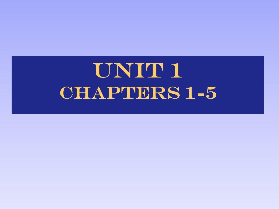Unit 1 Chapters 1-5