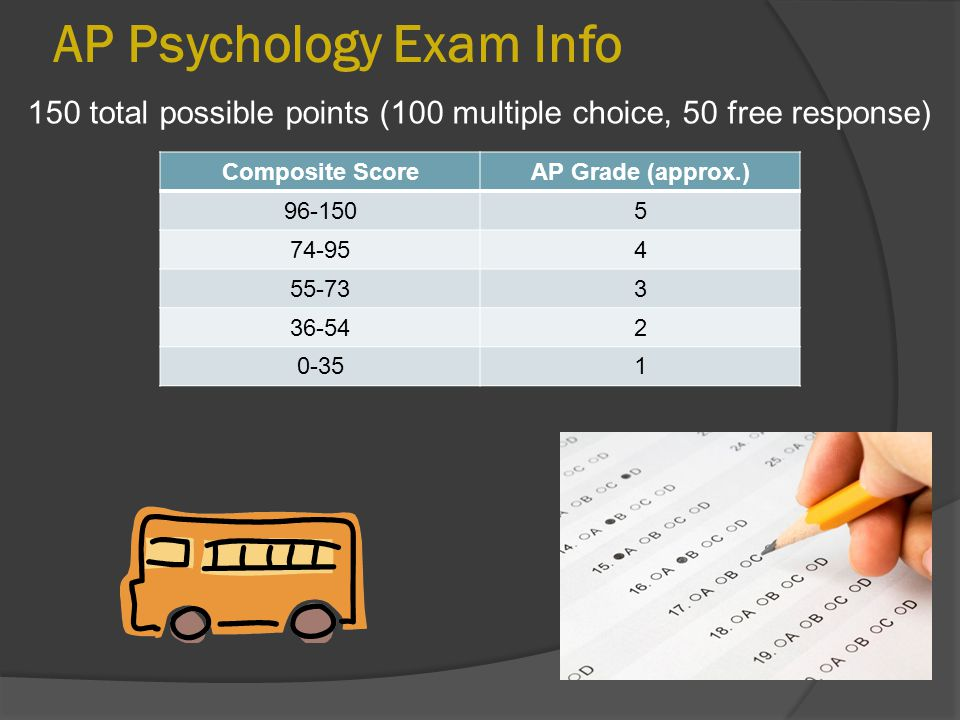 ap psychology exam info ppt video online download. Black Bedroom Furniture Sets. Home Design Ideas