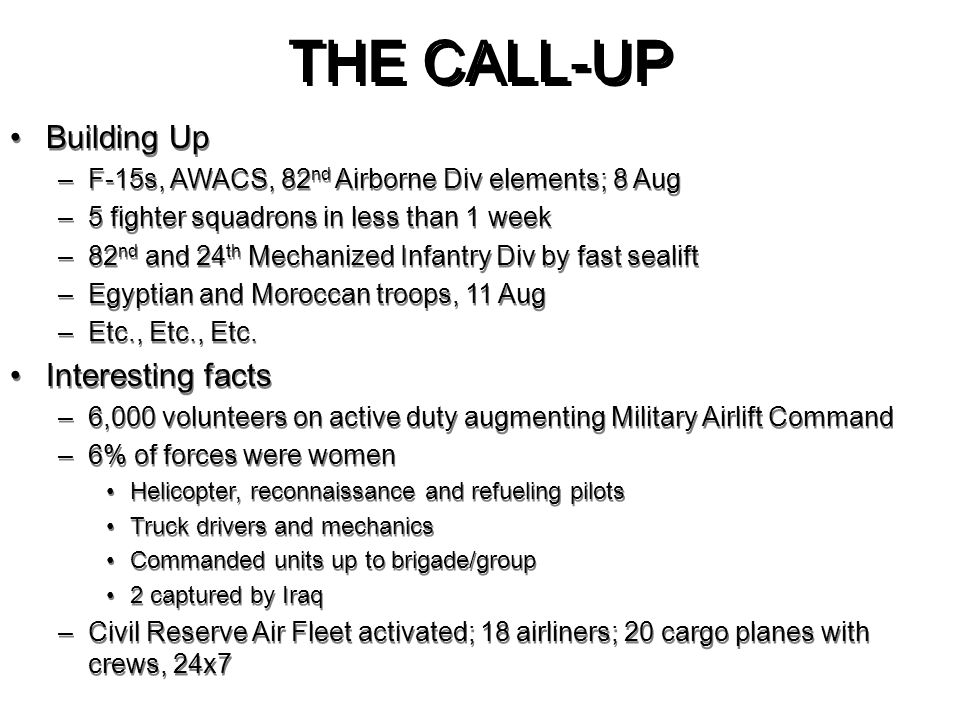 THE CALL-UP Building Up Interesting facts