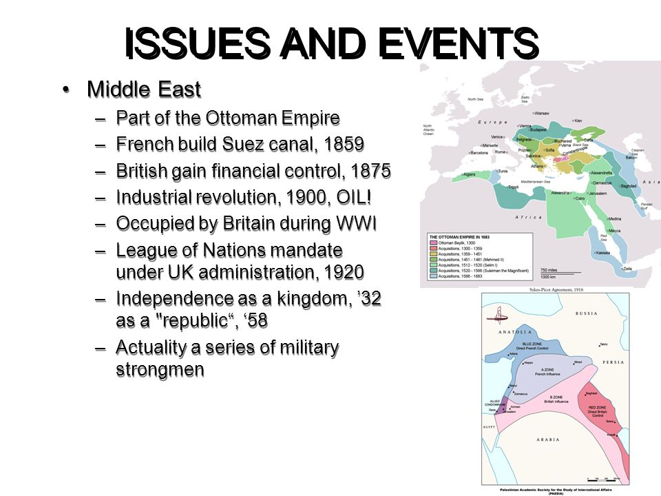 ISSUES AND EVENTS Middle East Part of the Ottoman Empire