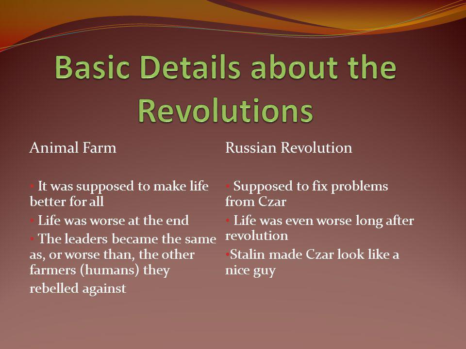 Basic Details about the Revolutions