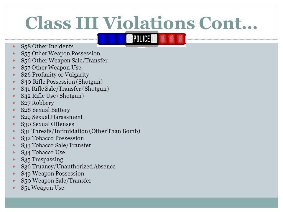 Class III Violations Cont…