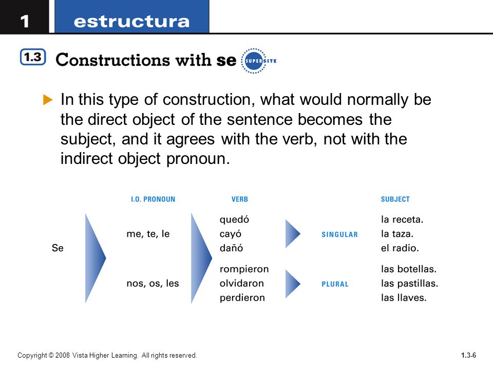 In this type of construction, what would normally be the direct object of the sentence becomes the subject, and it agrees with the verb, not with the indirect object pronoun.