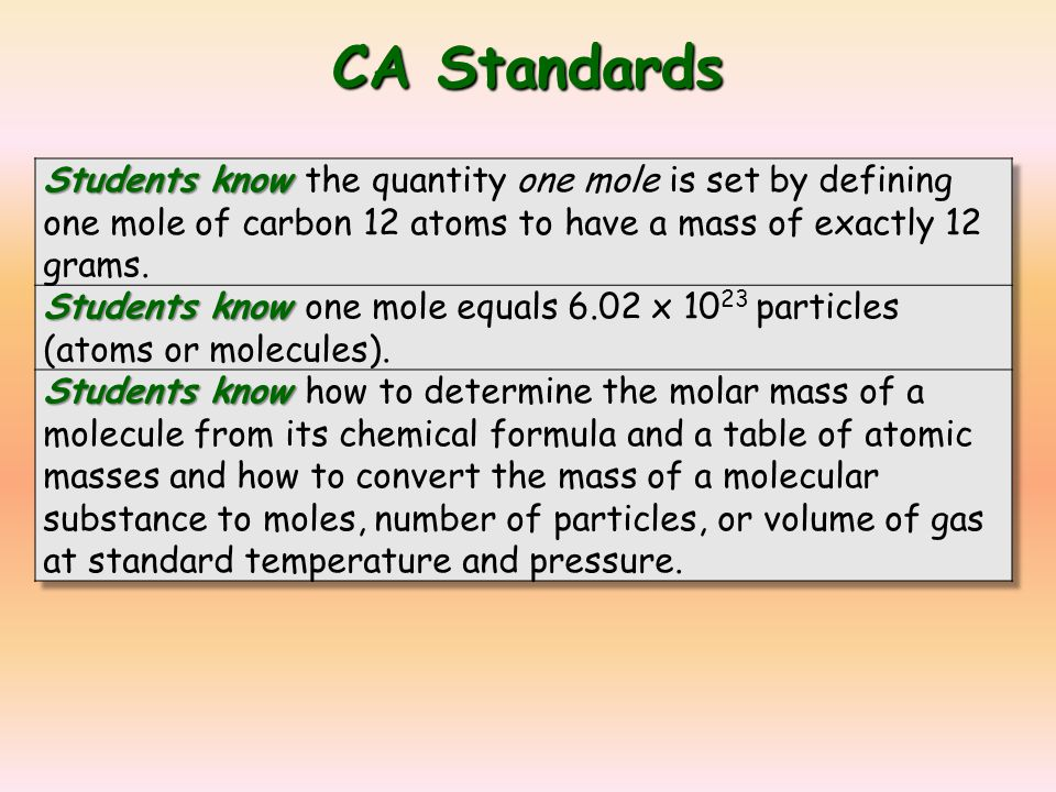 CA Standards Students know the quantity one mole is set by defining one mole of carbon 12 atoms to have a mass of exactly 12 grams.