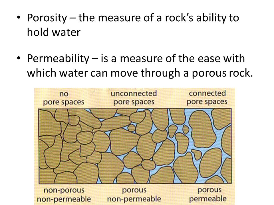 Porosity – the measure of a rock's ability to hold water