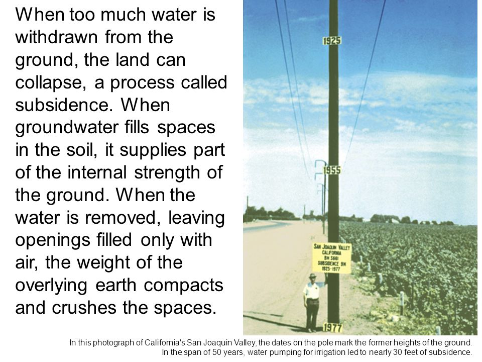 When too much water is withdrawn from the ground, the land can collapse, a process called subsidence. When groundwater fills spaces in the soil, it supplies part of the internal strength of the ground. When the water is removed, leaving openings filled only with air, the weight of the overlying earth compacts and crushes the spaces.