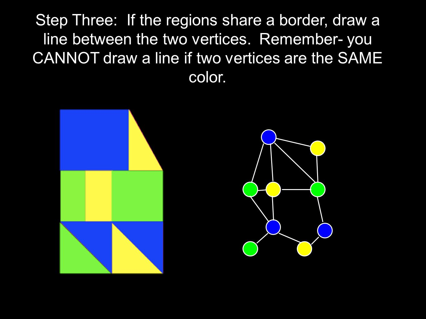 Step Three: If the regions share a border, draw a line between the two vertices.
