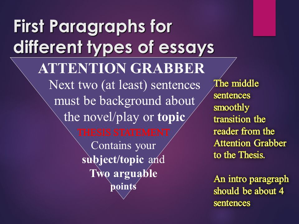First Paragraphs for different types of essays