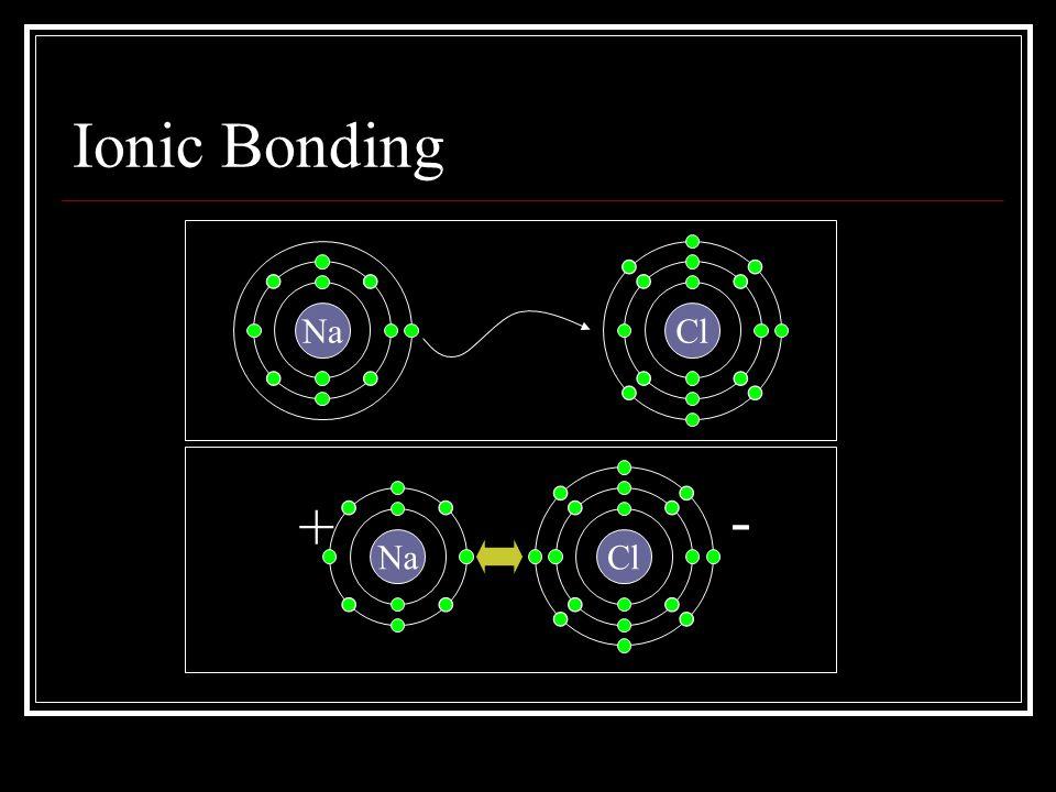 Ionic Bonding Na Cl + -