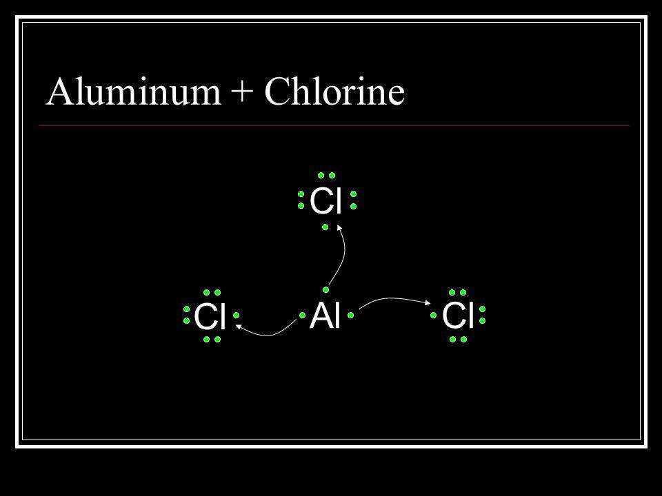 Aluminum + Chlorine Cl Cl Al Cl
