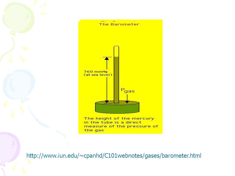 http://www.iun.edu/~cpanhd/C101webnotes/gases/barometer.html