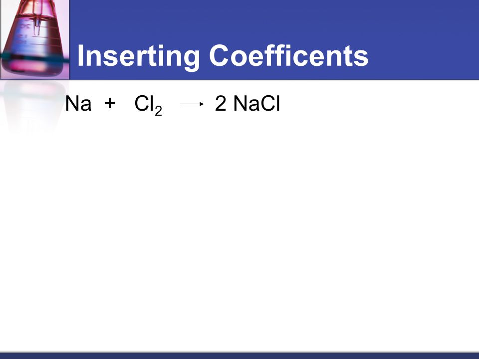 Inserting Coefficents