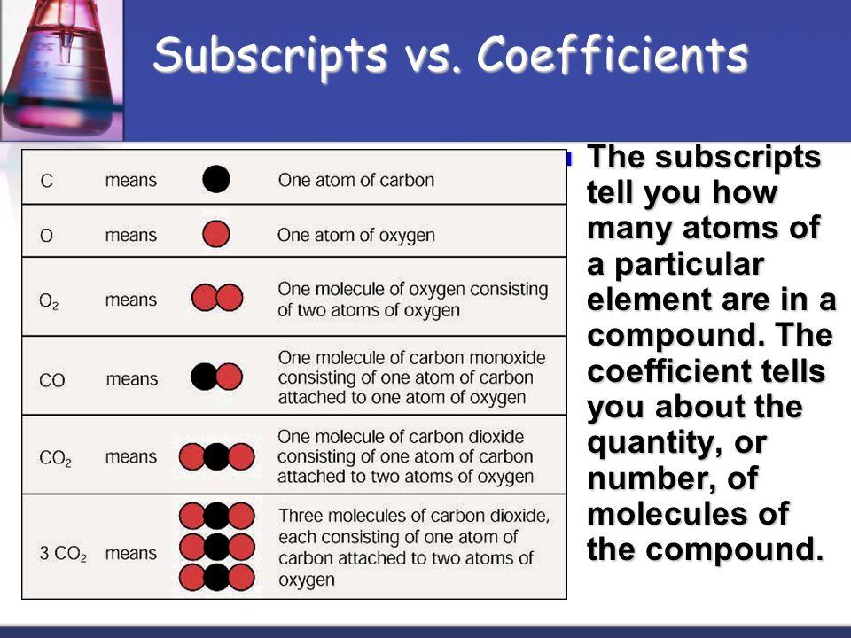 Subscripts vs. Coefficients