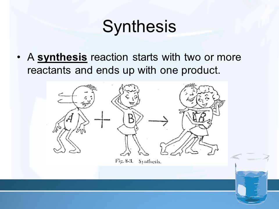 Synthesis A synthesis reaction starts with two or more reactants and ends up with one product.
