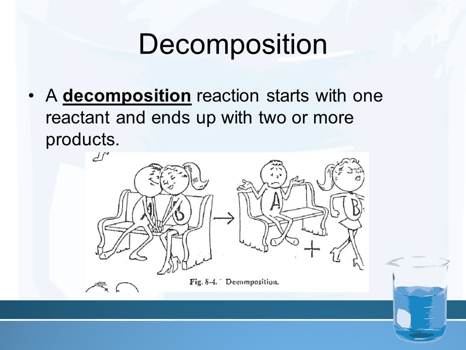 Decomposition A decomposition reaction starts with one reactant and ends up with two or more products.