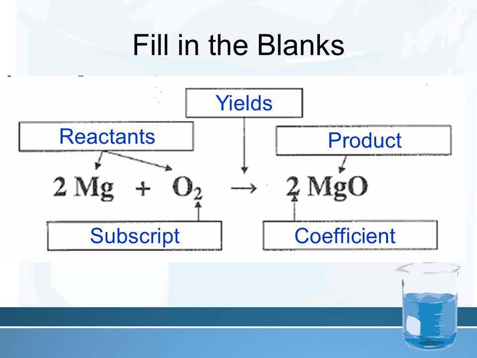 Fill in the Blanks Yields Reactants Product Subscript Coefficient