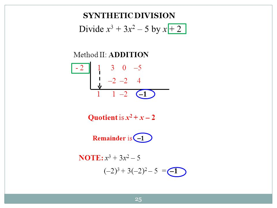 Divide x3 + 3x2 – 5 by x + 2 SYNTHETIC DIVISION Method II: ADDITION
