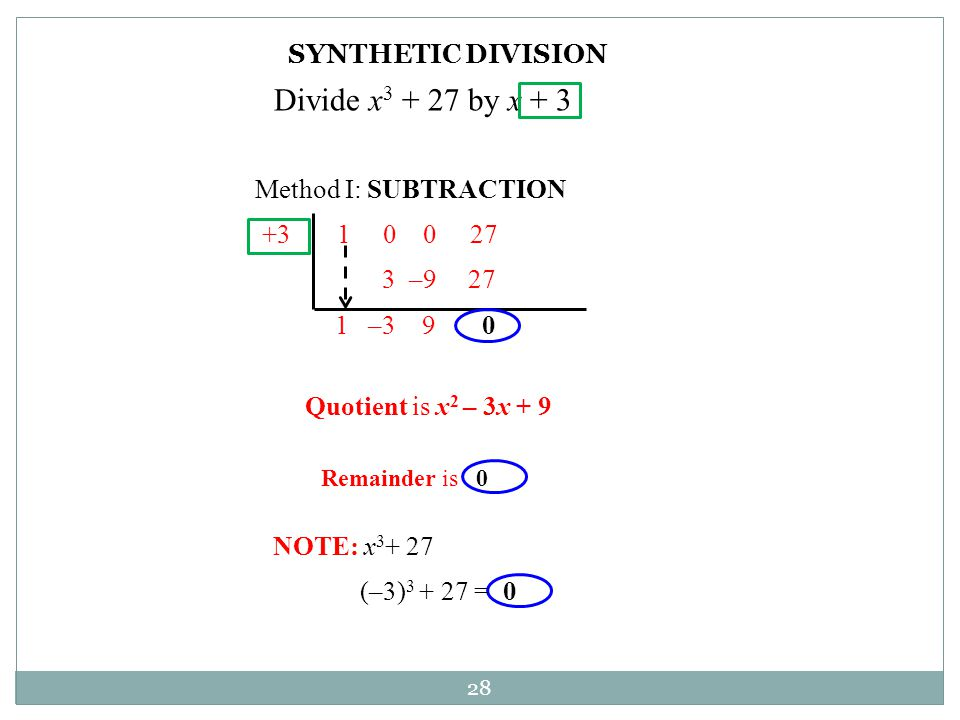 Divide x3 + 27 by x + 3 SYNTHETIC DIVISION Method I: SUBTRACTION