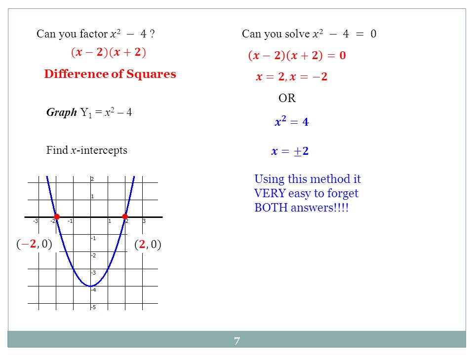 Can you factor 𝑥2 − 4 Can you solve 𝑥2 − 4 = 0. (𝒙−𝟐)(𝒙+𝟐) 𝒙−𝟐 𝒙+𝟐 =𝟎. Difference of Squares.