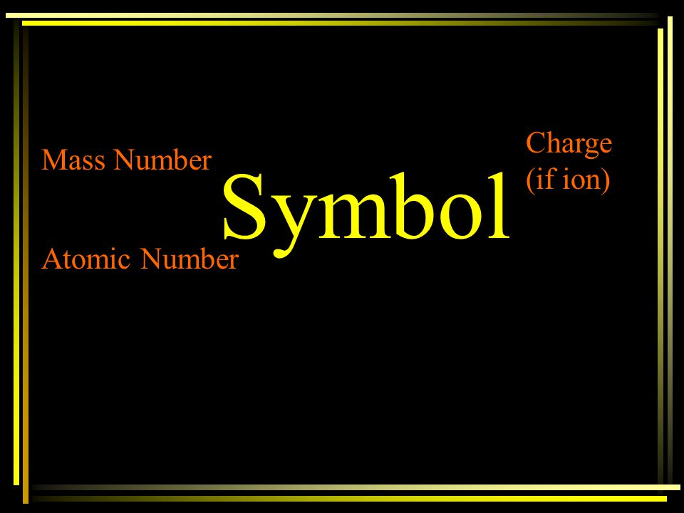 Charge (if ion) Mass Number Symbol Atomic Number
