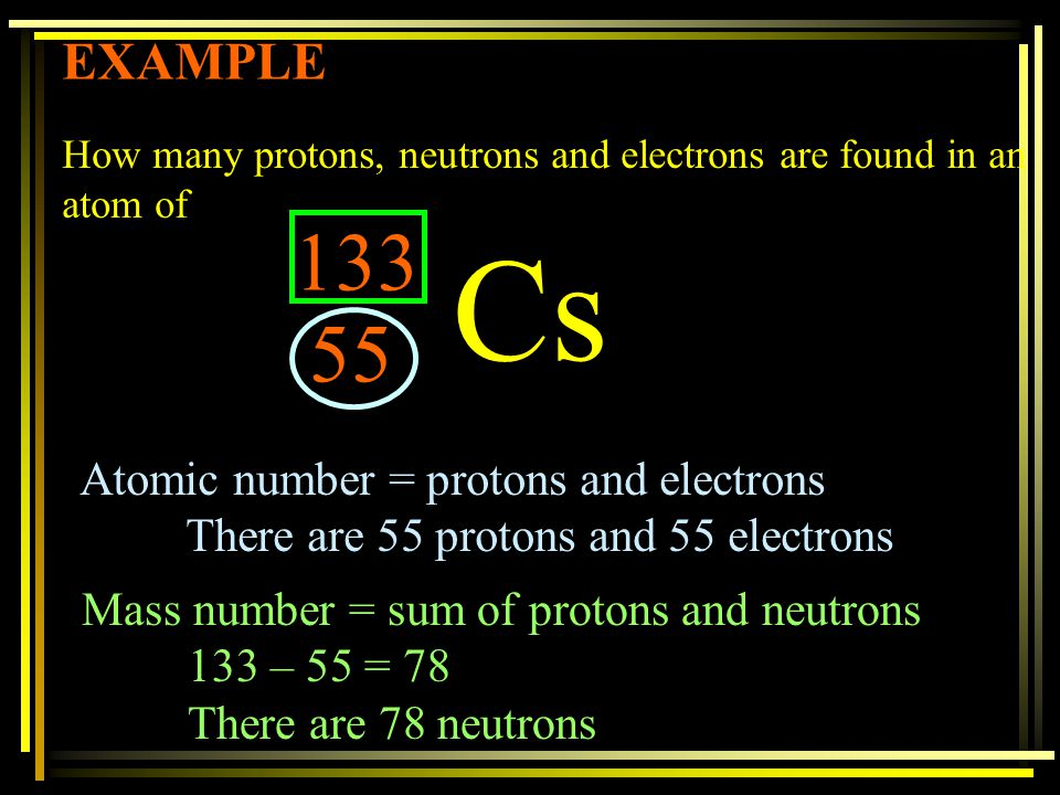Cs 133 55 EXAMPLE Atomic number = protons and electrons