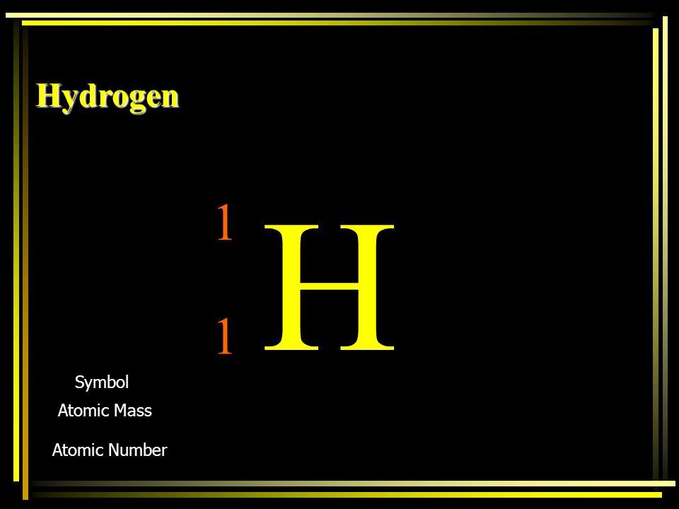 Hydrogen H 1 1 Symbol Atomic Mass Atomic Number