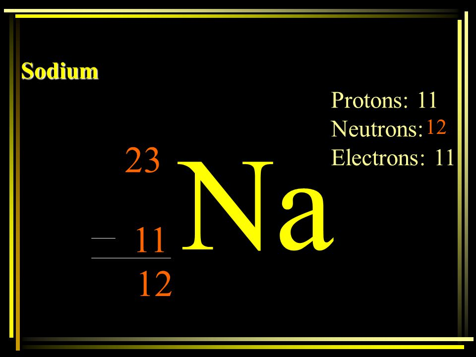 Sodium Protons: 11 Neutrons: Electrons: 11 12 Na 23 11 12