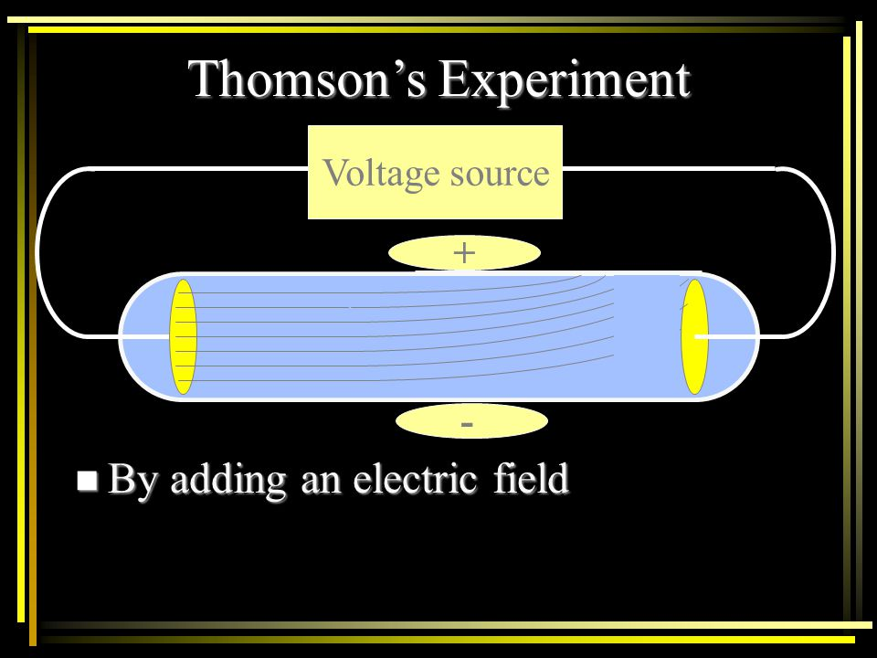 Thomson's Experiment Voltage source + - By adding an electric field