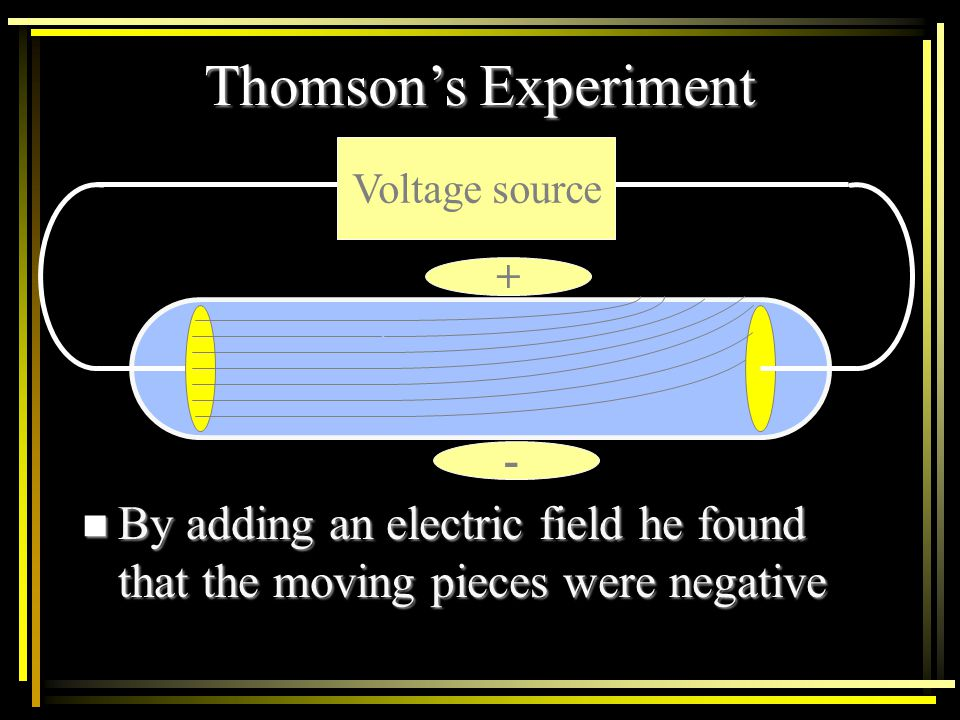 Thomson's Experiment Voltage source.