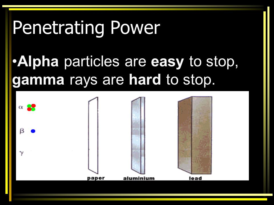 Penetrating Power Alpha particles are easy to stop, gamma rays are hard to stop.