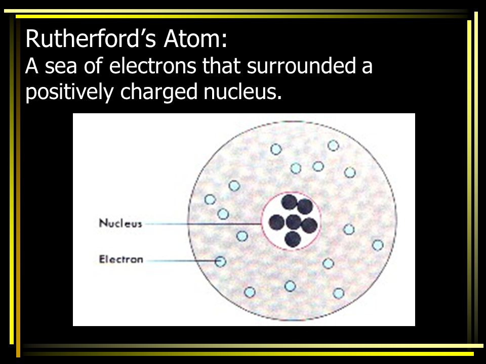 Rutherford's Atom: A sea of electrons that surrounded a positively charged nucleus.